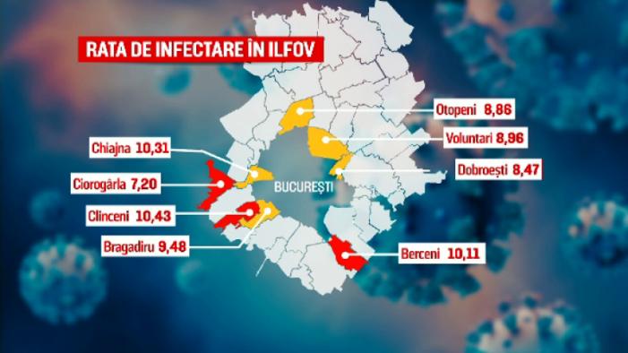 Ilfov: Oraşulul Bragadiru şi comuna Chiajna ar putea intra în carantină, din seara aceasta